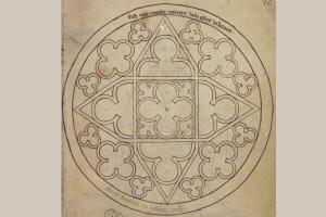 RIHA-Journal // Cord Meckseper: Mittelalterliche Architekturterminologie
